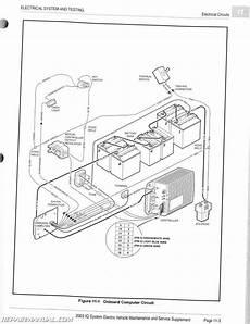 Club Car Golf Cart Wiring Diagram For 1994 Wiring