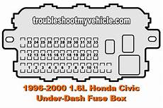 98 Honda Civic Fuse Box Car Wiring Diagram