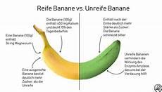 Wie Viele Kalorien Hat Eine Banane - banane kalorien n 228 hrwerte kohlenhydrate rezepte mit