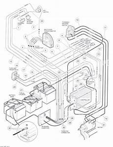 golf cart wiring diagrams toyota club car golf cart parts diagram automotive parts diagram images