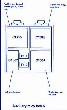 2004 f250 wiring diagram ford f250 2004 fuse box block circuit breaker diagram carfusebox