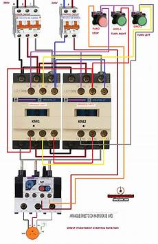 electrical diagrams direct investment starting rotation electrical wiring electrical diagram