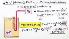 elektrochemie lernen