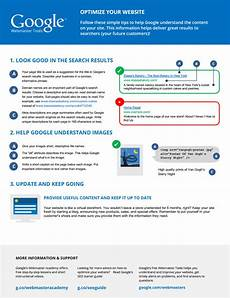 google seo cheat sheet for beginners