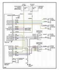 Nissan Terrano Wiring Diagram Free Wiring Diagram