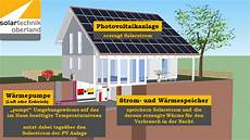 strom selbst erzeugen solartechnik oberland photovoltaik f 252 r die eigene