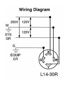 l14 30 wiring diagram wiring and neutral terminals are switched in a outlet home improvement stack exchange