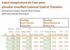 Sch 233 Ma R 233 Gulation Plancher Chauffant Calcul Plancher