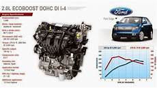 ford ecoboost motor probleme ford ecoboost engine specifications and performance problems