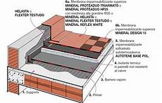 isolamento terrazzo calpestabile stratigraphy details waterproofing and thermal insulation