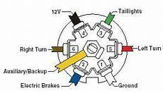 trailer lights wiring diagramreviews photos simple remote control circuit
