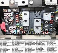 fuse diagram 2003 ford f350 king ranch fuse location on 2004 f350 ford truck enthusiasts forums