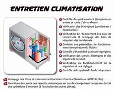 entretien climatisation maison contrat de maintenance climatisation val de marne
