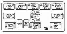 cadillac escalade fuse diagram cadillac escalade 2003 2004 fuse box diagram auto genius
