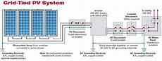 house solar panel wiring solar photovoltaic panels array wiring diagram non stop engineering