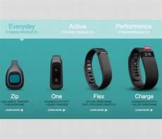 why apple is a threat to fitbit fitbit inc nyse fit seeking alpha