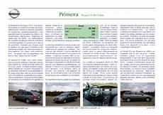 Revue Technique Nissan Micra K11 Pdf Listes Des Fichiers