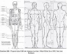 Menggambar Manusia Asep Sudrajat