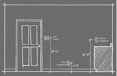 what is the required minimum height aff of a electrical wall outlet according to nyc codes