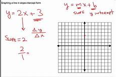 graphing a line using slope intercept form youtube