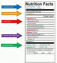 reading food labels handout reading food labels