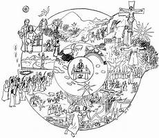 Ausmalbilder Religionsunterricht Grundschule Mandala Leben Jesu Ostern Und Kreuzweg Heilige Woche