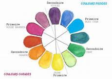 couleur complémentaire du vert 22413 savoir utiliser les couleurs compl 233 mentaires en d 233 coration