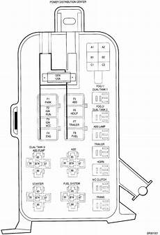 97 dodge ram fuse box diagram i a 97 dodge ram 2500 360 it had not spark and has no power to the coil checked all the