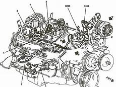 5 7 vortec engine diagram good day sir i purchased a 1995 gmc 1500 5 7l with 125 000 miles the concern i have