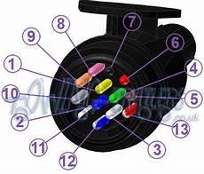 trailer lights wiring diagram uk best wiring diagram