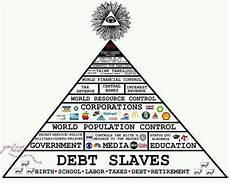 basic illuminati structure ricerca il nuovo ordine mondiale nwo la vera