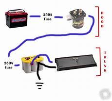 choosing a second battery