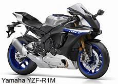 Permis 125 Loi Moto Plein Phare