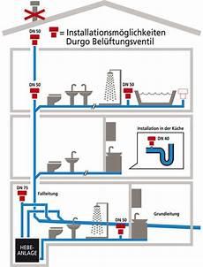 wasserleitung durchmesser einfamilienhaus bel 252 ftungsventil abwasserleitungen dn40 sanitaer produkte de