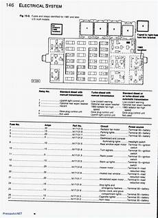 2011 jetta tdi fuse box 2012 volkswagen jetta fuse box diagram untpikapps