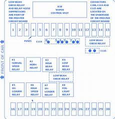 1991 bmw 325i fuse box diagram bmw 325i 1989 fuse box block circuit breaker diagram carfusebox