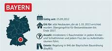 Lebensretter Rauchmelder Freiwillige Feuerwehr Freising E V