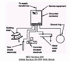 grounded wiring diagram pdqie pdq industrial electric grounding and bonding systems