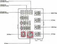 99 tacoma fuse box toyota tacoma fuse box diagram yotatech