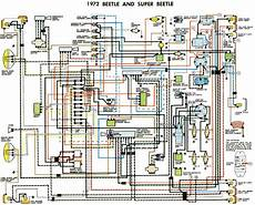 1972 vw thing wiring diagram 1972 beetle wiring diagram thegoldenbug vw beetle diagram design beetle