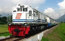 Pangandaran Dan Kawah Putih Segera Dilengkapi Kereta Api