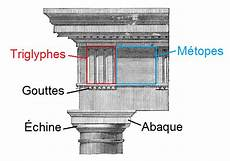 les 3 ordres architecturaux grecs
