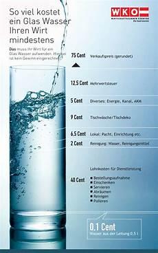 was kostet leitungswasser eu richtlinie f 252 r gratis leitungswasser im lokal kosten