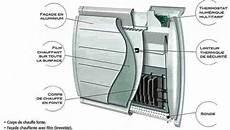 convecteur électrique économique quel chauffage electrique quel radiateur lectrique