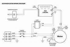 ge blower wiring diagram free picture schematic ge ecm motor controller impremedia net