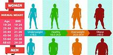 bmi calculator how to calculate bmi how to lose