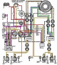 90 hp evinrude wiring diagram 1984 90 hp evinrude e90tlcrd