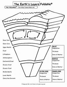 layers of the earth worksheets 14425 the earth s layers foldable worksheet for 6th 9th grade lesson planet
