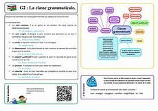 G2 La Classe Grammaticale Des Mots