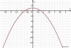 wertetabelle quadratische funktionen mathelounge